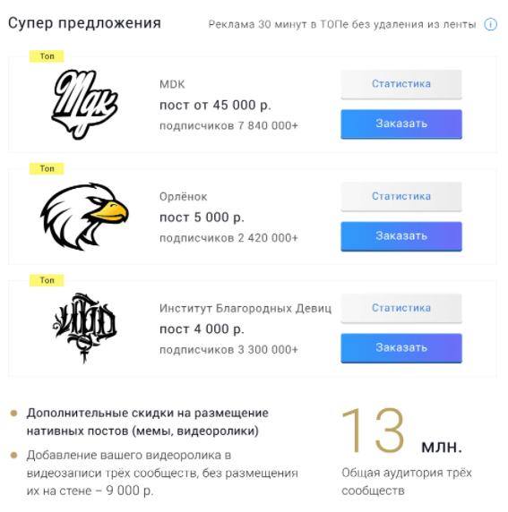 Как заработать деньги в Вконтакте — 6 способов личный опыт и сколько можно заработать