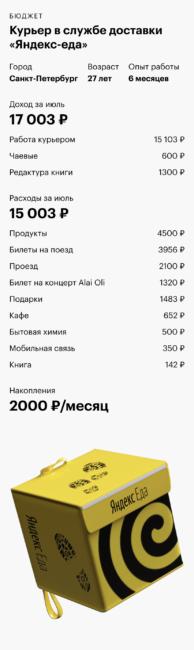 Сколько зарабатывают в Яндекс.Еде: реальные суммы, плюсы и минусы работы доставщиком